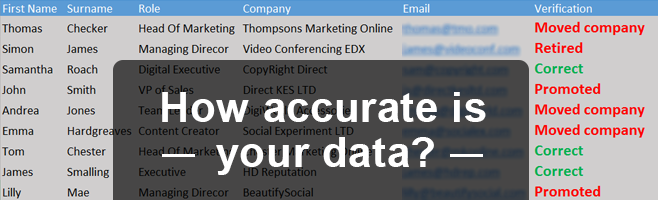 How accurate is your data?