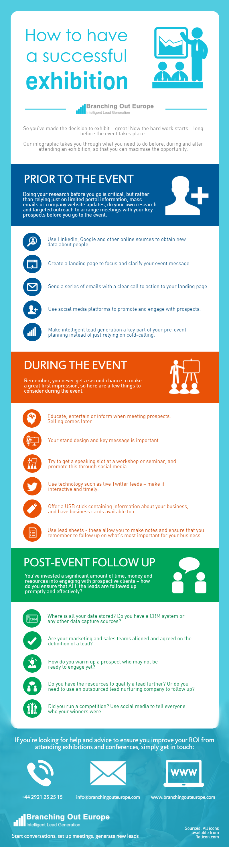 how-to-have-a-successful-exhibition-infographic